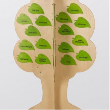 Drzewko Emocji