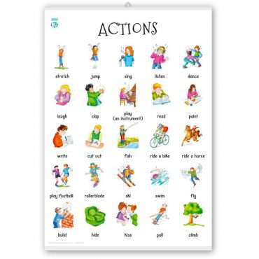 Plakat edukacyjny Vocabulary Active Poster - Actions 2