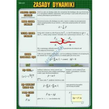 Zasady dynamiki - ścienna plansza dydaktyczna