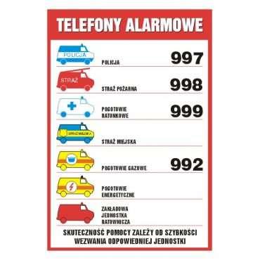 Telefony alarmowe