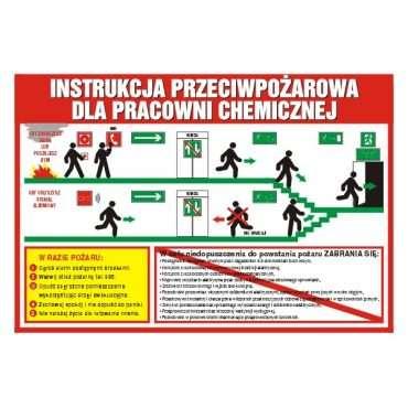 Instrukcja przeciwpożarowa dla pracowni chemicznej