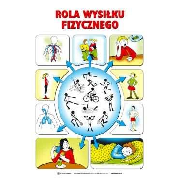 Higiena osobista i higiena otoczenia - zestaw tablic