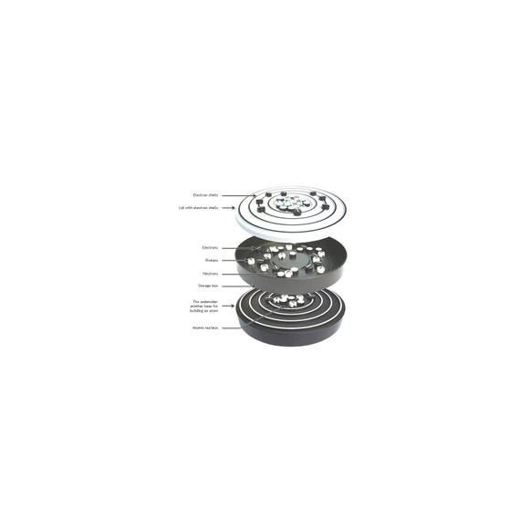 Interaktywny model atomu Bohra (model dla uczniów)