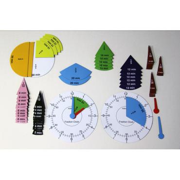 Ułamkowy zegar magnetyczny